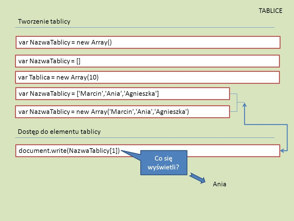 TABLICE Tworzenie tablicy. var NazwaTablicy = new Array() var NazwaTablicy = [] var Tablica = new Array(10)
